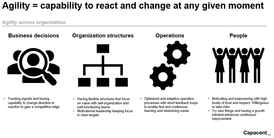 agility across organization